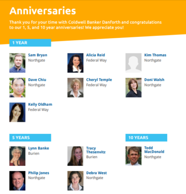 Real Estate Brokerage Anniversary